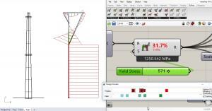 V9_2D static analysis