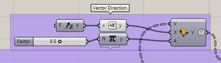 VectorDirection