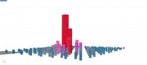 colored skyscrapers