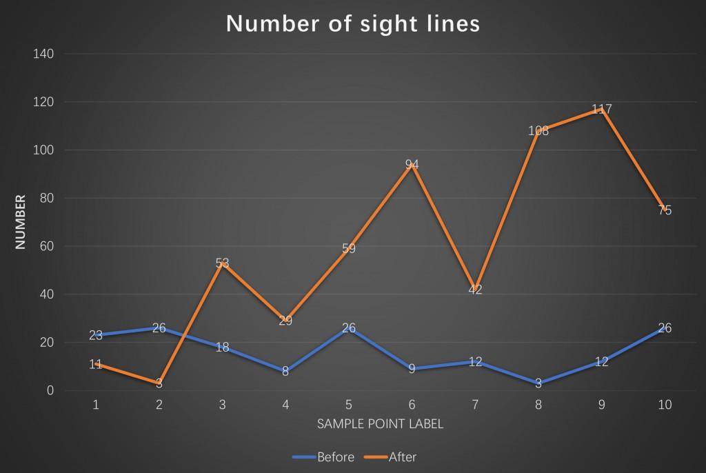 Microsoft PowerPoint - chart.pptx