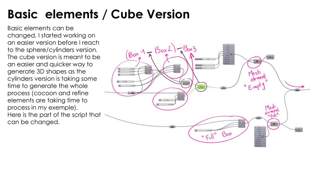 LAPERGUE_DN3_Presentation_Diapo_TEXTCIPHER_Cnetury version-17
