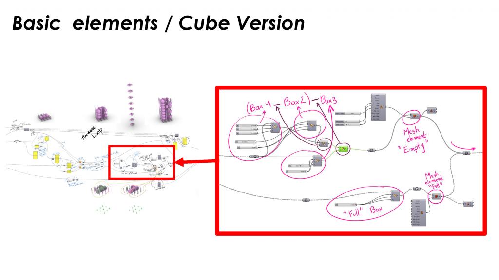 LAPERGUE_DN3_Presentation_Diapo_TEXTCIPHER_Cnetury version-18