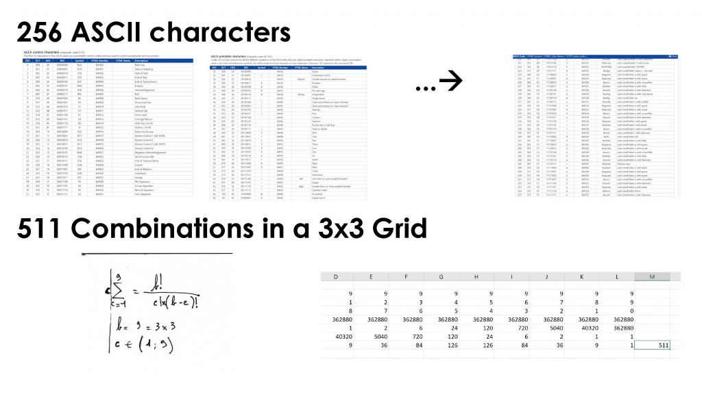 LAPERGUE_DN3_Presentation_Diapo_TEXTCIPHER_Cnetury version-3