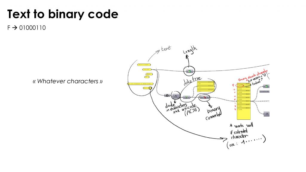 LAPERGUE_DN3_Presentation_Diapo_TEXTCIPHER_Cnetury version-4