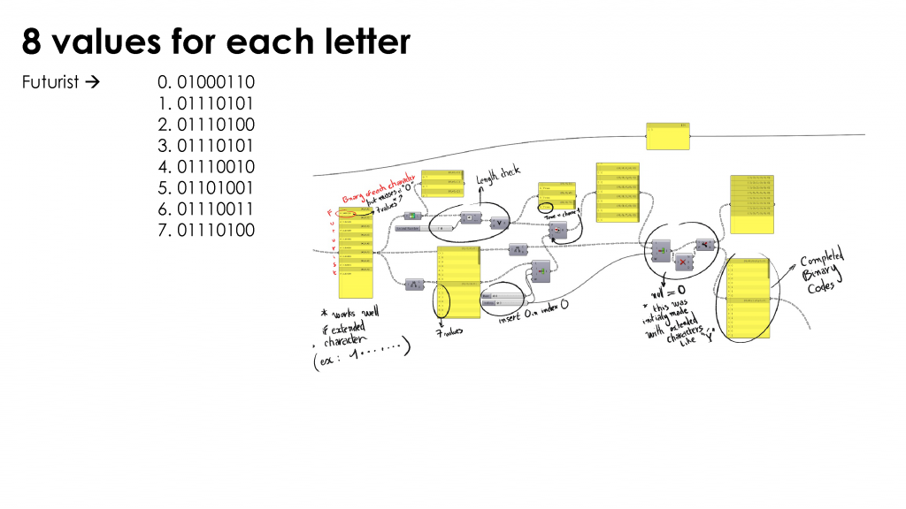 LAPERGUE_DN3_Presentation_Diapo_TEXTCIPHER_Cnetury version-5