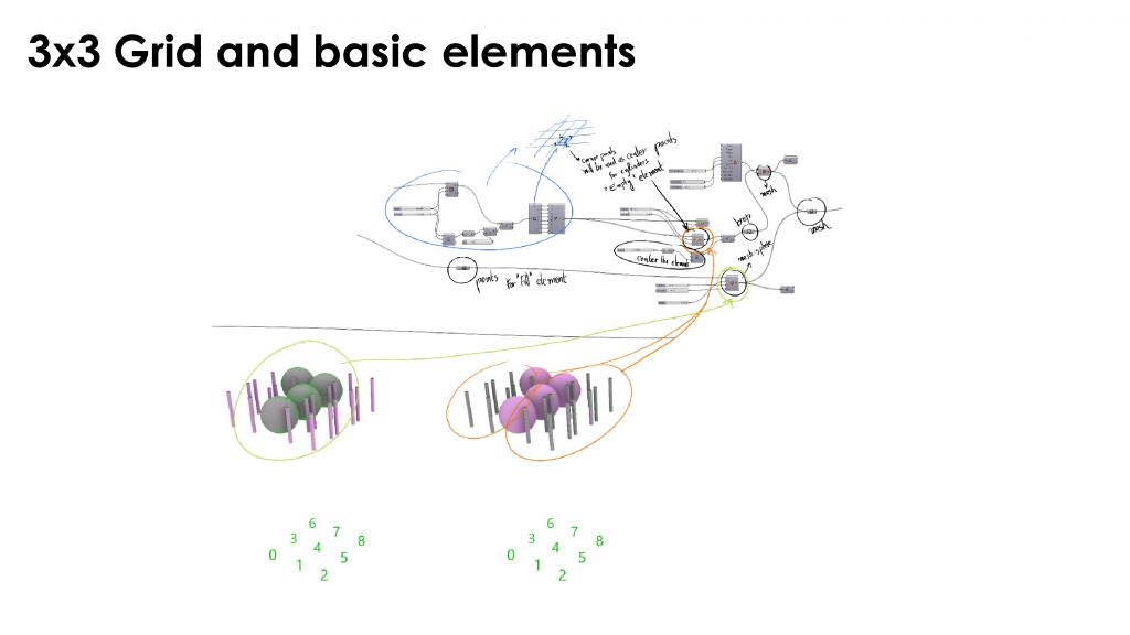 LAPERGUE_DN3_Presentation_Diapo_TEXTCIPHER_Cnetury version-7