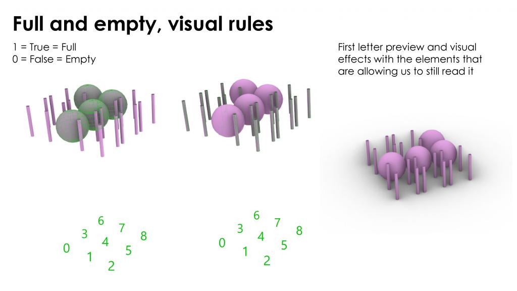 LAPERGUE_DN3_Presentation_Diapo_TEXTCIPHER_Cnetury version-8