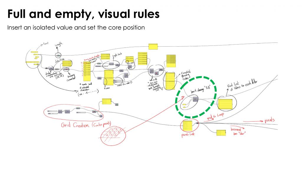 LAPERGUE_DN3_Presentation_Diapo_TEXTCIPHER_Cnetury version-9