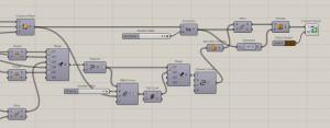 Geometrical Corridor Process (merge and final method)