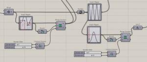 Geometrical Corridor Process (specific part)