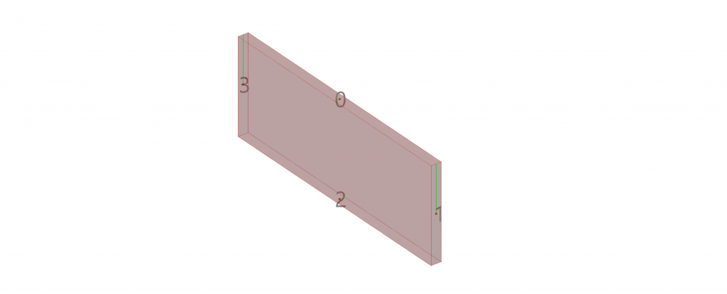 board curves